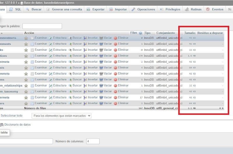 optimizar la base de datos de wordpress 4